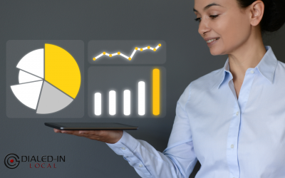 Local Content Marketing KPIs: Which Metrics Should Your Business Track?